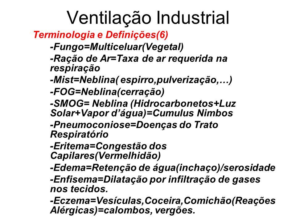 Ventilação Industrial Terminologia e Definições(6) -Fungo=Multiceluar(Vegetal) -Ração de Ar=Taxa de ar requerida na respiração -Mist=Neblina( espirro,
