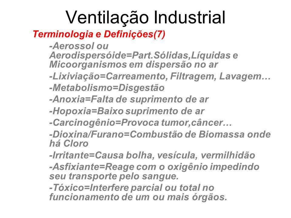 Ventilação Industrial Terminologia e Definições(7) -Aerossol ou Aerodispersóide=Part.Sólidas,Líquidas e Micoorganismos em dispersão no ar -Lixiviação=