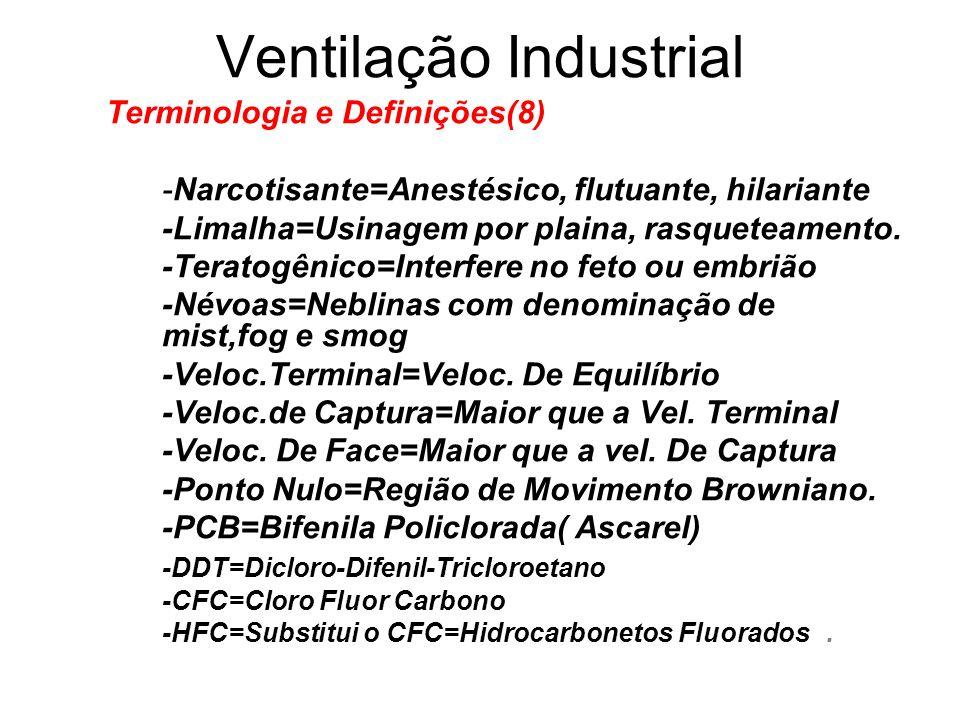 Ventilação Industrial Terminologia e Definições(8) -Narcotisante=Anestésico, flutuante, hilariante -Limalha=Usinagem por plaina, rasqueteamento. -Tera