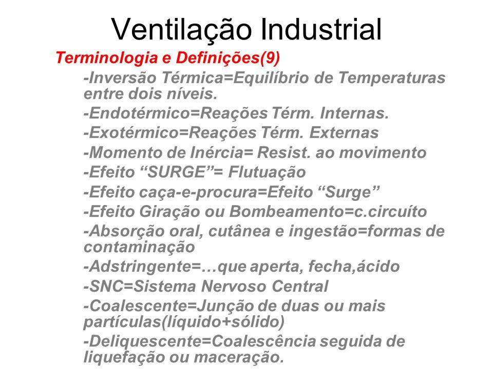 Ventilação Industrial Terminologia e Definições(9) -Inversão Térmica=Equilíbrio de Temperaturas entre dois níveis. -Endotérmico=Reações Térm. Internas