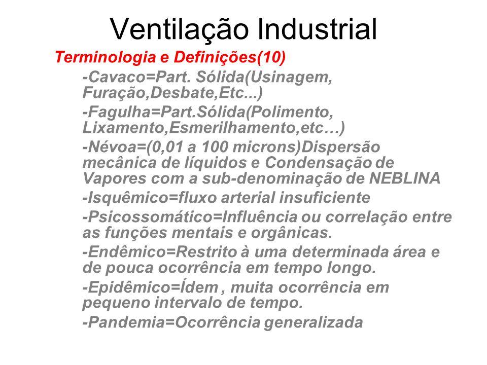 Ventilação Industrial Terminologia e Definições(10) -Cavaco=Part. Sólida(Usinagem, Furação,Desbate,Etc...) -Fagulha=Part.Sólida(Polimento, Lixamento,E