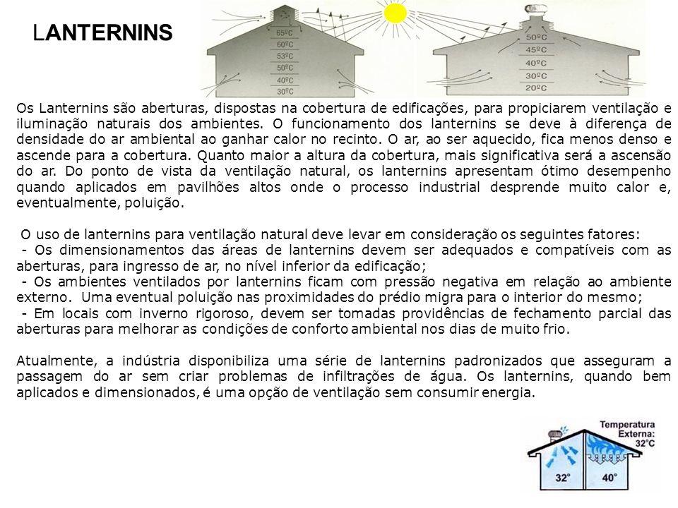 LANTERNINS Os Lanternins são aberturas, dispostas na cobertura de edificações, para propiciarem ventilação e iluminação naturais dos ambientes. O func
