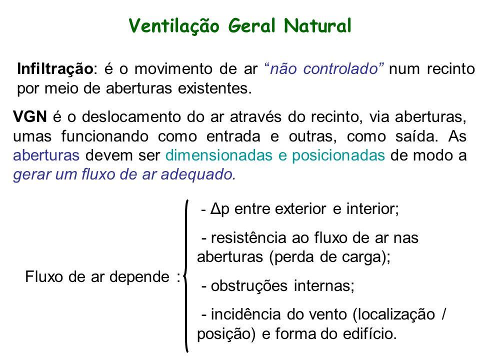 Ventilação Geral Natural Infiltração: é o movimento de ar não controlado num recinto por meio de aberturas existentes. VGN é o deslocamento do ar atra