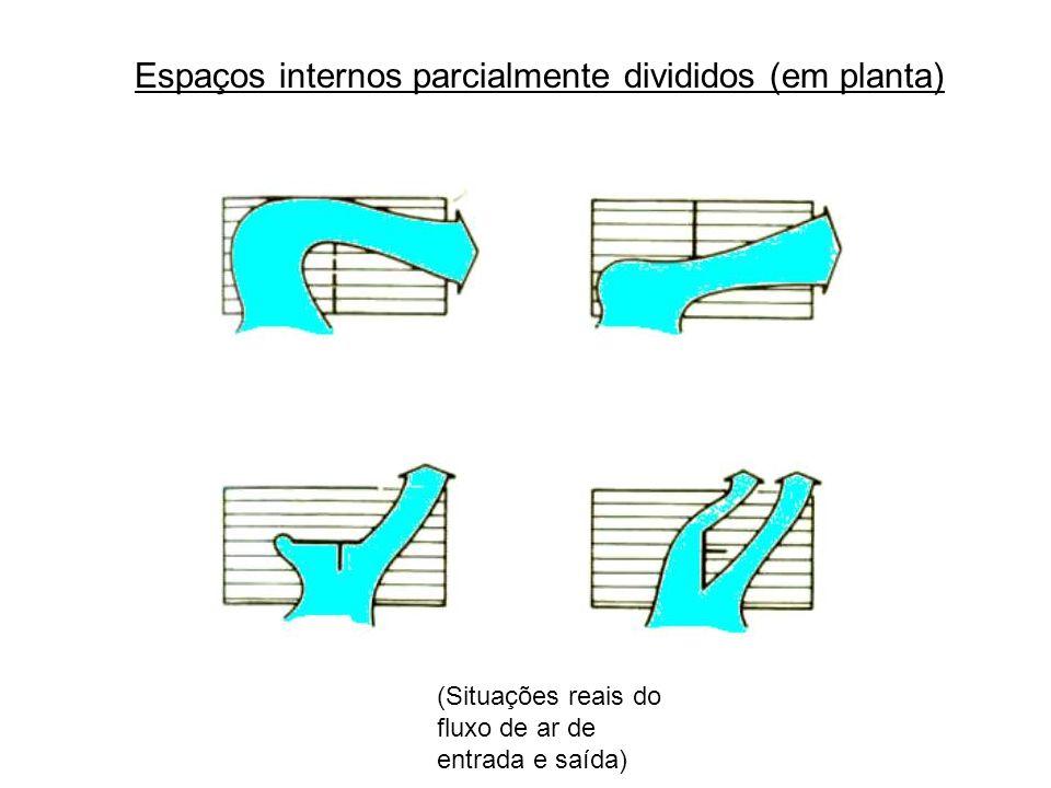 (Situações reais do fluxo de ar de entrada e saída) Espaços internos parcialmente divididos (em planta)