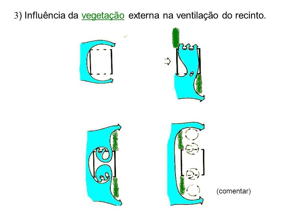 3 ) Influência da vegetação externa na ventilação do recinto. (comentar)