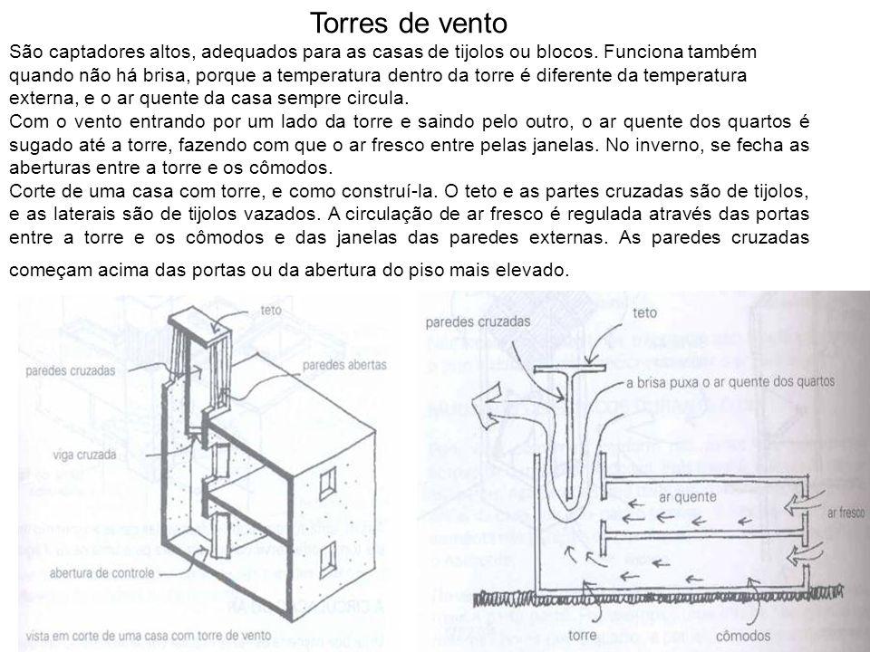 Torres de vento São captadores altos, adequados para as casas de tijolos ou blocos. Funciona também quando não há brisa, porque a temperatura dentro d