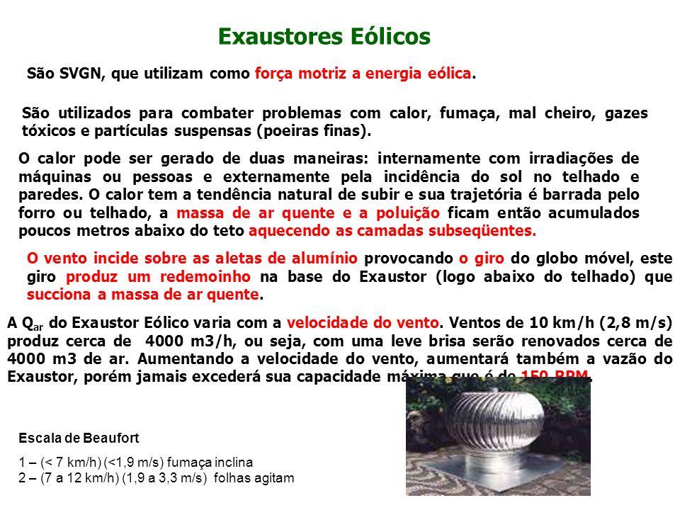 Exaustores Eólicos São SVGN, que utilizam como força motriz a energia eólica. São utilizados para combater problemas com calor, fumaça, mal cheiro, ga