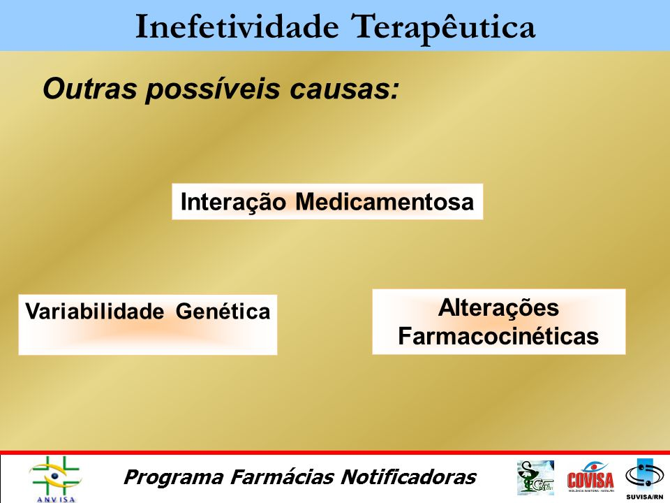 Programa Farmácias Notificadoras Como Erro de Medicação: Uso de medicamentos vencidos, inclusive pelo não consumo após aberto (colírios, xaropes...) P