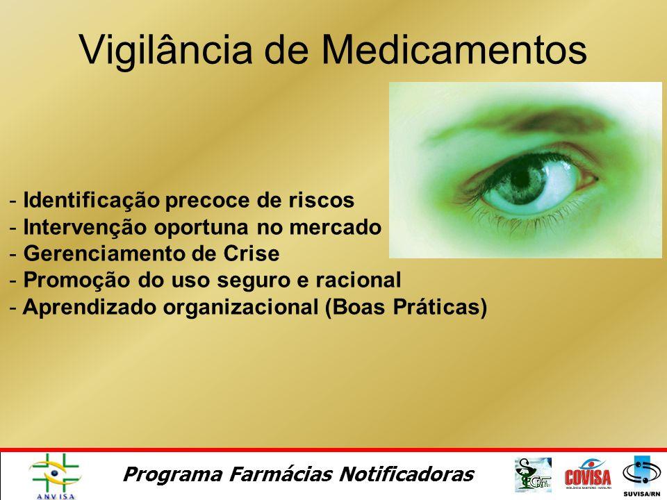 Vigilância de Medicamentos - Identificação precoce de riscos - Intervenção oportuna no mercado - Gerenciamento de Crise - Promoção do uso seguro e racional - Aprendizado organizacional (Boas Práticas)