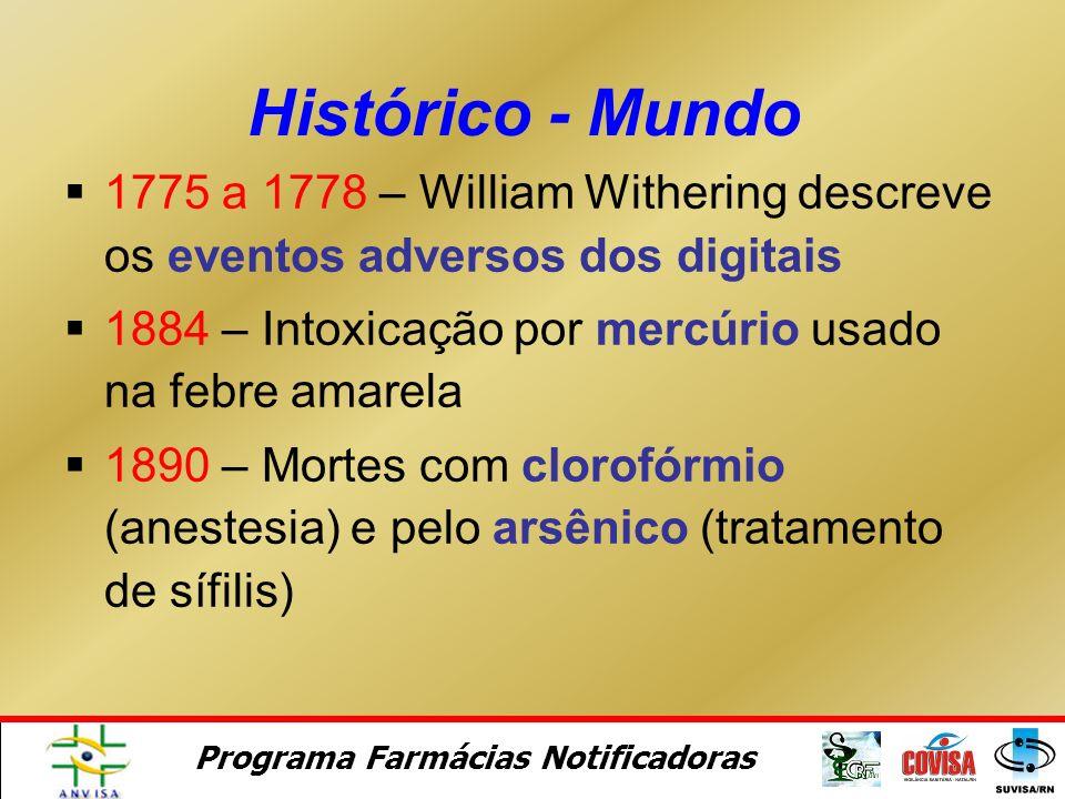 Programa Farmácias Notificadoras Módulo 2 Histórico e Conceito de Farmacovigilância