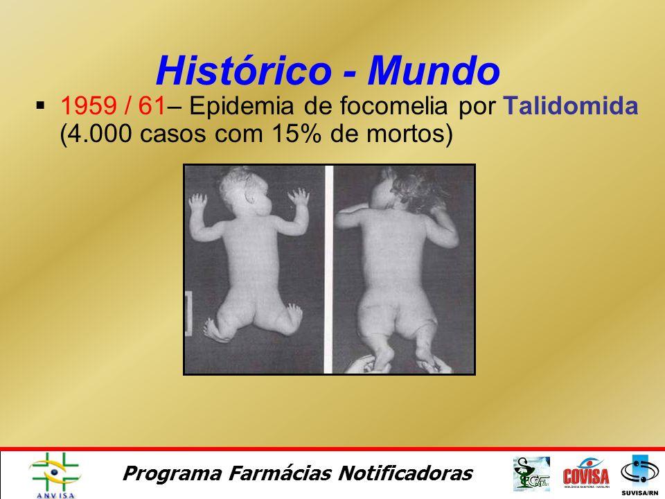Programa Farmácias Notificadoras Histórico - Mundo 1938 – Os EUA criam o teste de toxicidade pré- clínica, bem como dados clínicos sobre segurança ant