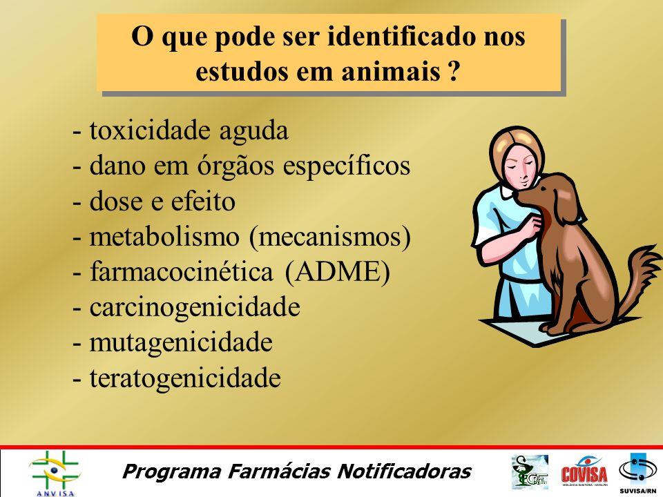 Programa Farmácias Notificadoras Primum non nocere Hipócrates (460-370 AC)