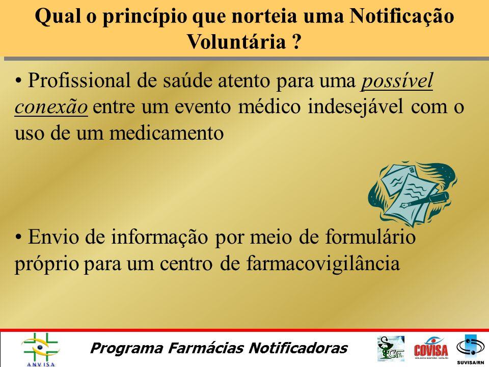 Programa Farmácias Notificadoras Formulário de Notificação de Suspeita de Reação Adversa e QT a Medicamento Vias de Notificação: Internet, Correio, Fa