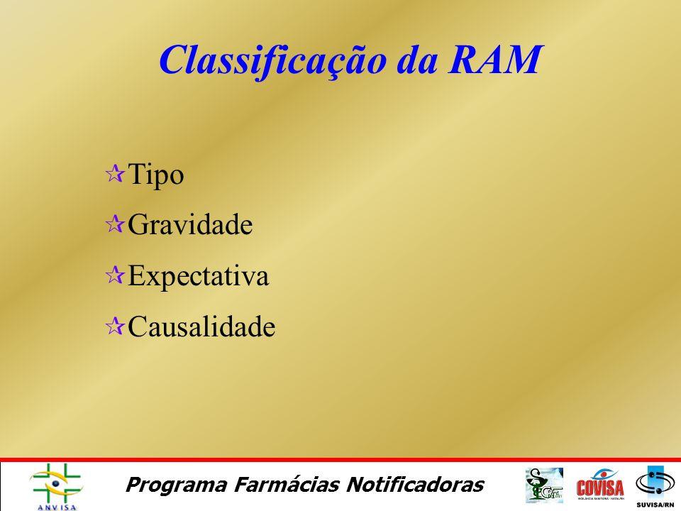 Programa Farmácias Notificadoras Como são classificadas as RAM?
