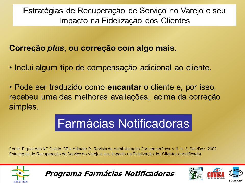 Programa Farmácias Notificadoras PORQUE FARMACOVIGILÂNCIA PARA O BRASIL .