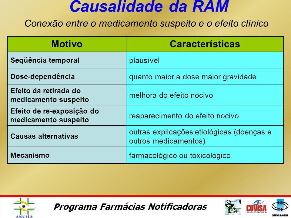Programa Farmácias Notificadoras Expectativa da RAM (não descrita ou inesperada) É uma reação adversa não descrita na bula ou, ainda que descrita, pos