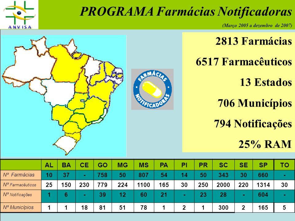 Programa Farmácias Notificadoras Goiás