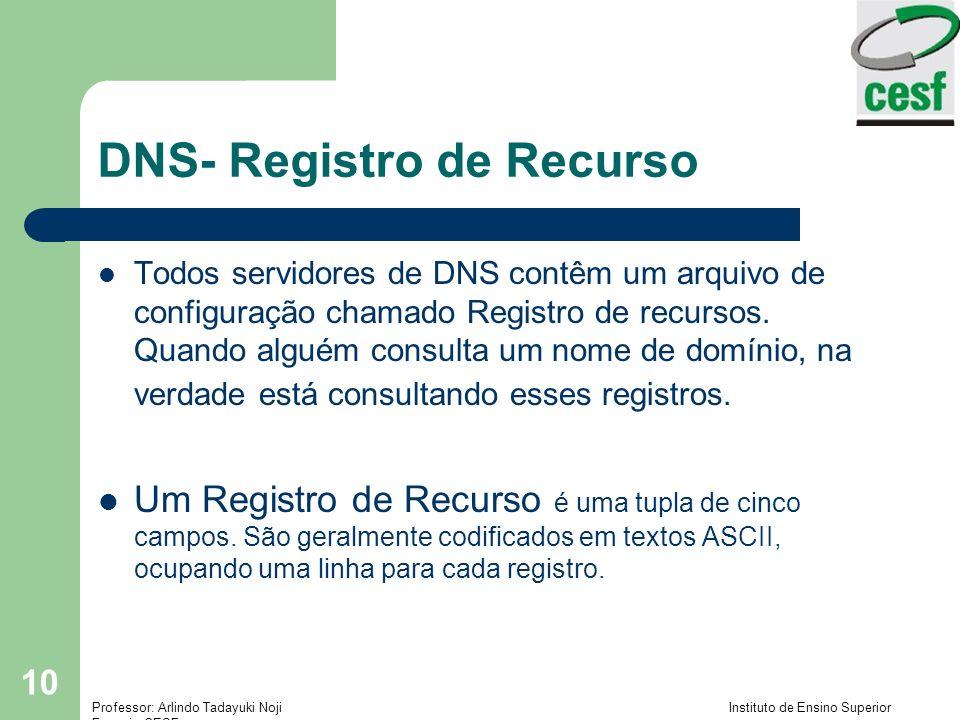 Professor: Arlindo Tadayuki Noji Instituto de Ensino Superior Fucapi - CESF 10 DNS- Registro de Recurso Todos servidores de DNS contêm um arquivo de c