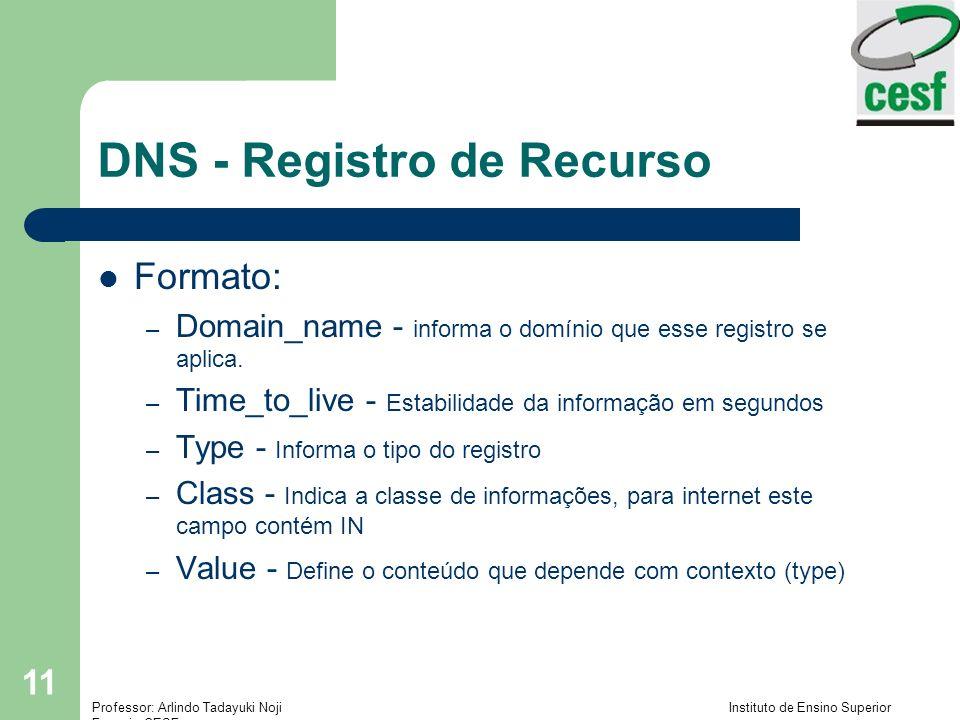 Professor: Arlindo Tadayuki Noji Instituto de Ensino Superior Fucapi - CESF 11 DNS - Registro de Recurso Formato: – Domain_name - informa o domínio qu