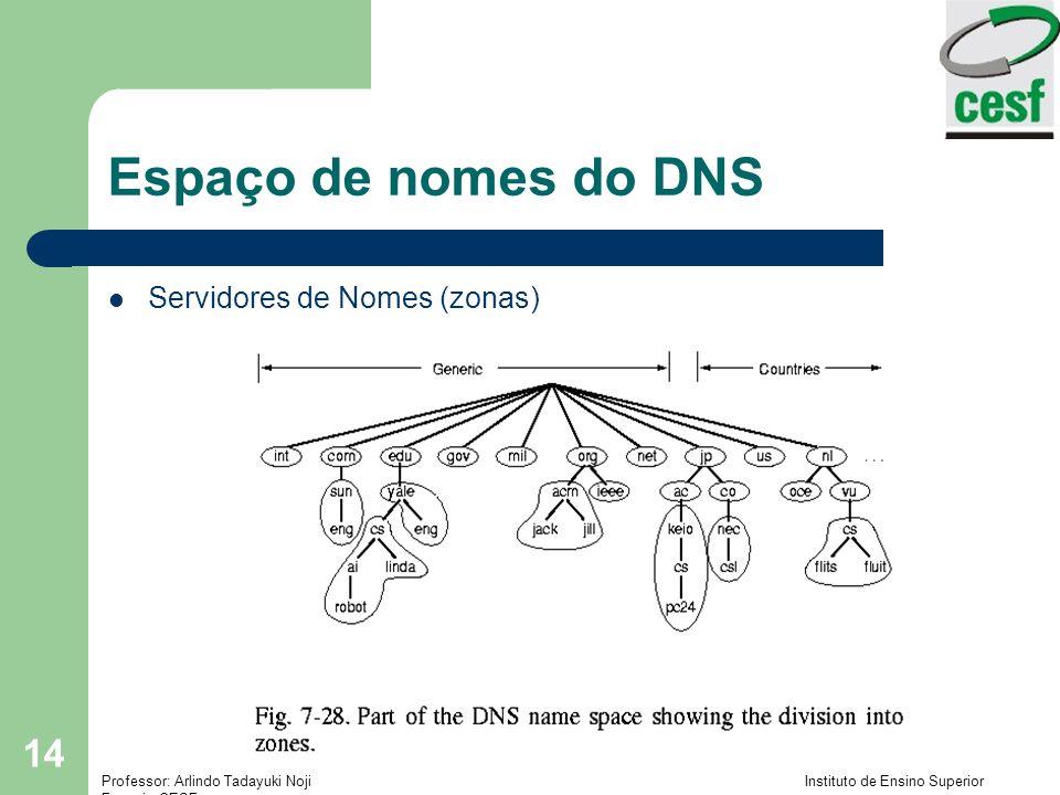 Professor: Arlindo Tadayuki Noji Instituto de Ensino Superior Fucapi - CESF 14 Espaço de nomes do DNS Servidores de Nomes (zonas)
