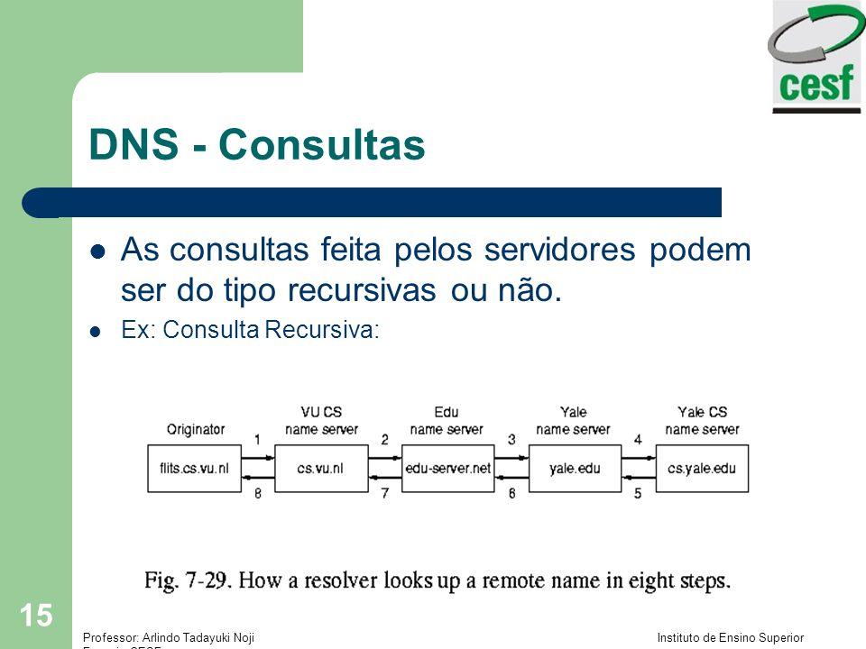 Professor: Arlindo Tadayuki Noji Instituto de Ensino Superior Fucapi - CESF 15 DNS - Consultas As consultas feita pelos servidores podem ser do tipo r