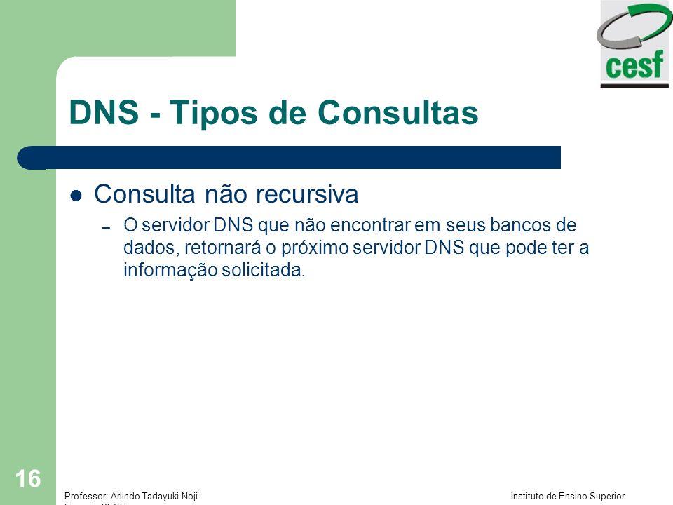 Professor: Arlindo Tadayuki Noji Instituto de Ensino Superior Fucapi - CESF 16 DNS - Tipos de Consultas Consulta não recursiva – O servidor DNS que nã