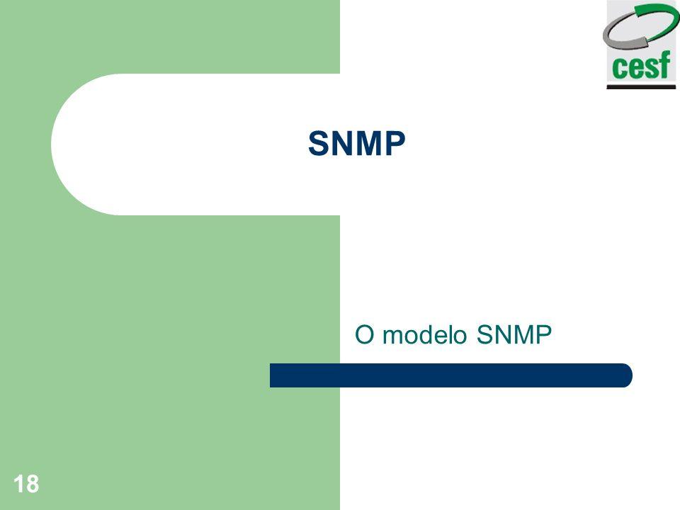 18 SNMP O modelo SNMP