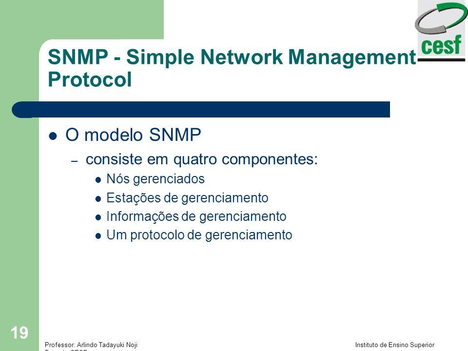 Professor: Arlindo Tadayuki Noji Instituto de Ensino Superior Fucapi - CESF 19 SNMP - Simple Network Management Protocol O modelo SNMP – consiste em q