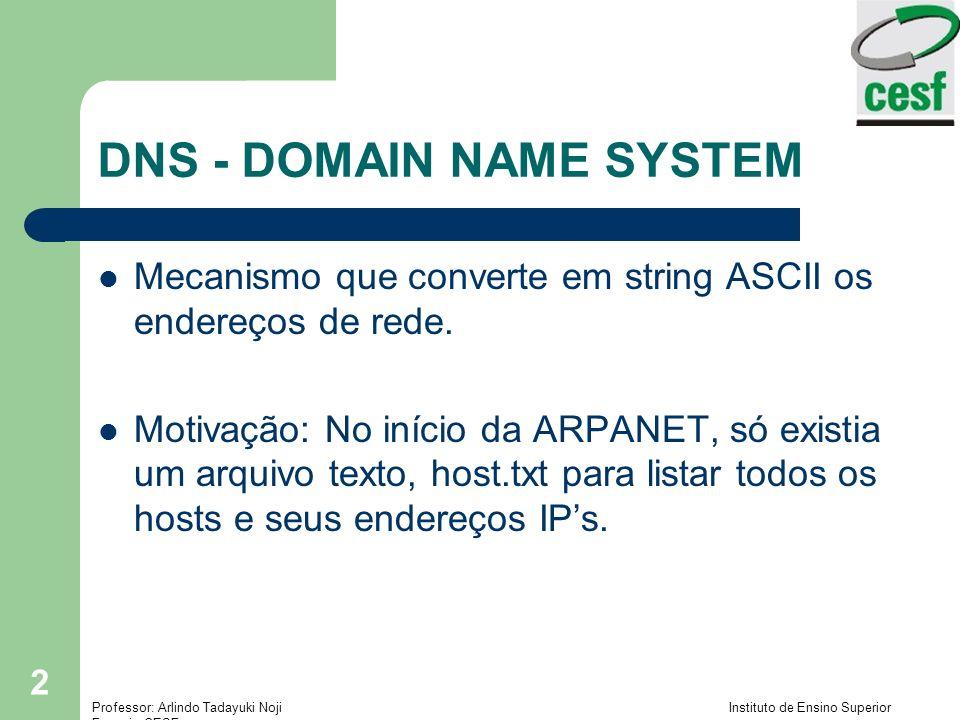 Professor: Arlindo Tadayuki Noji Instituto de Ensino Superior Fucapi - CESF 2 DNS - DOMAIN NAME SYSTEM Mecanismo que converte em string ASCII os ender