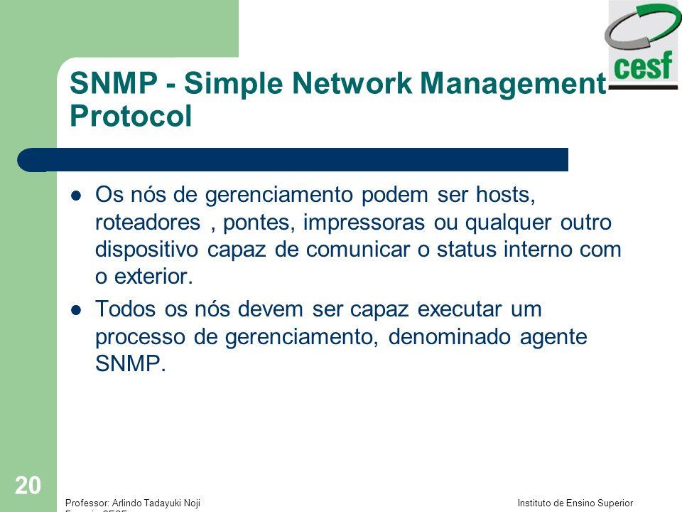 Professor: Arlindo Tadayuki Noji Instituto de Ensino Superior Fucapi - CESF 20 SNMP - Simple Network Management Protocol Os nós de gerenciamento podem