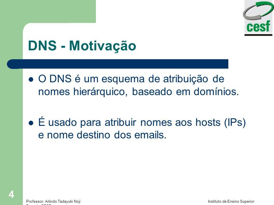 Professor: Arlindo Tadayuki Noji Instituto de Ensino Superior Fucapi - CESF 4 DNS - Motivação O DNS é um esquema de atribuição de nomes hierárquico, b