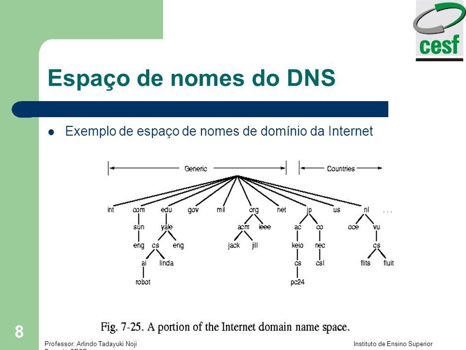 Professor: Arlindo Tadayuki Noji Instituto de Ensino Superior Fucapi - CESF 8 Espaço de nomes do DNS Exemplo de espaço de nomes de domínio da Internet
