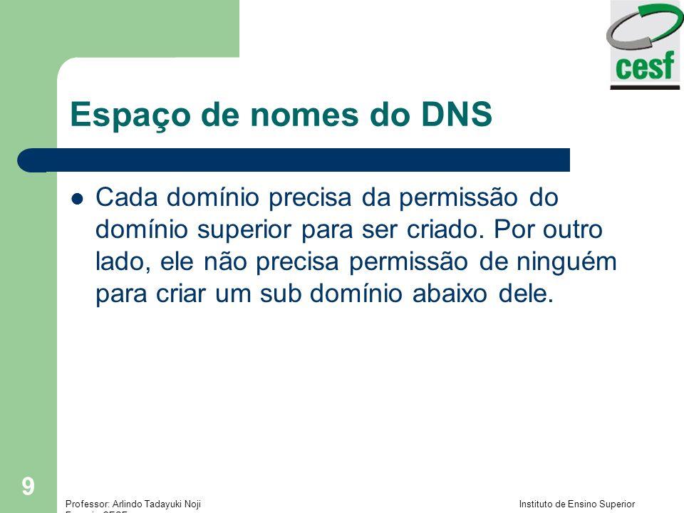 Professor: Arlindo Tadayuki Noji Instituto de Ensino Superior Fucapi - CESF 10 DNS- Registro de Recurso Todos servidores de DNS contêm um arquivo de configuração chamado Registro de recursos.