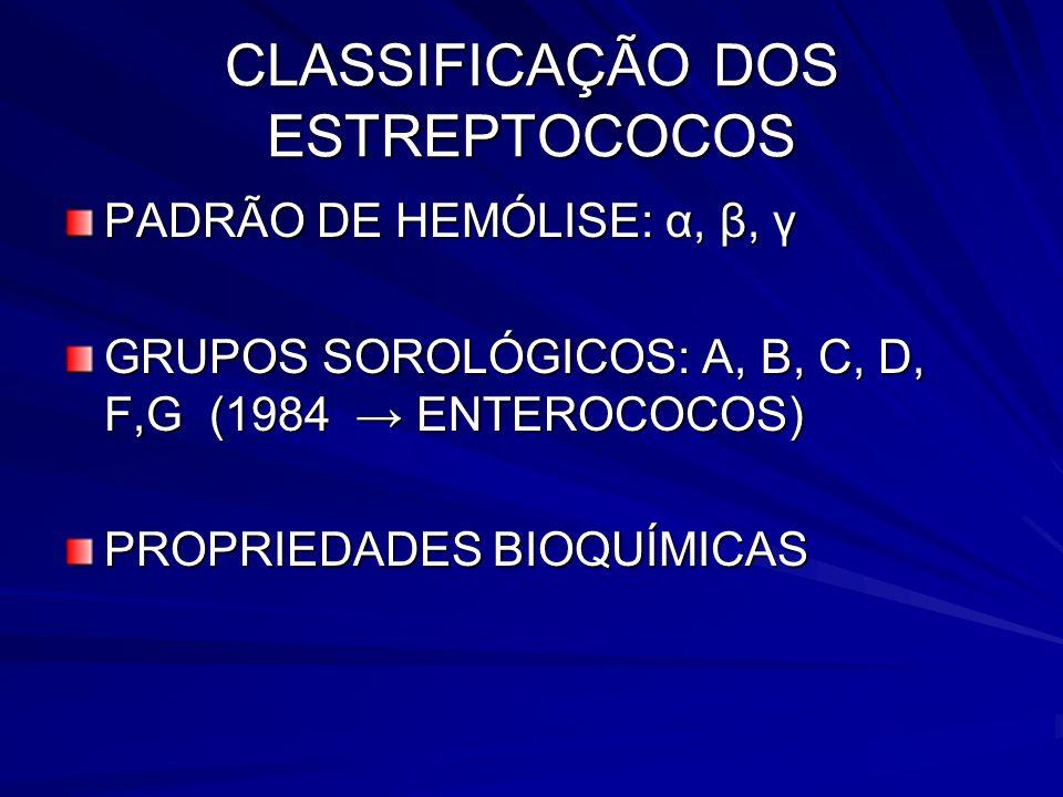 CLASSIFICAÇÃO DOS ESTREPTOCOCOS PADRÃO DE HEMÓLISE: α, β, γ GRUPOS SOROLÓGICOS: A, B, C, D, F,G (1984 ENTEROCOCOS) PROPRIEDADES BIOQUÍMICAS
