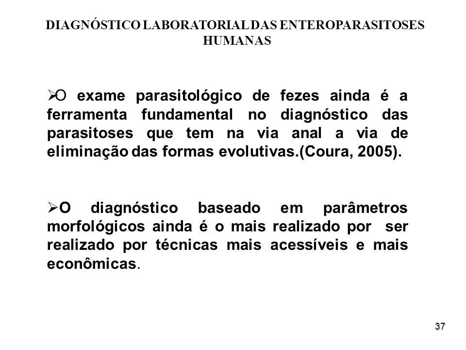 37 DIAGNÓSTICO LABORATORIAL DAS ENTEROPARASITOSES HUMANAS O exame parasitológico de fezes ainda é a ferramenta fundamental no diagnóstico das parasito