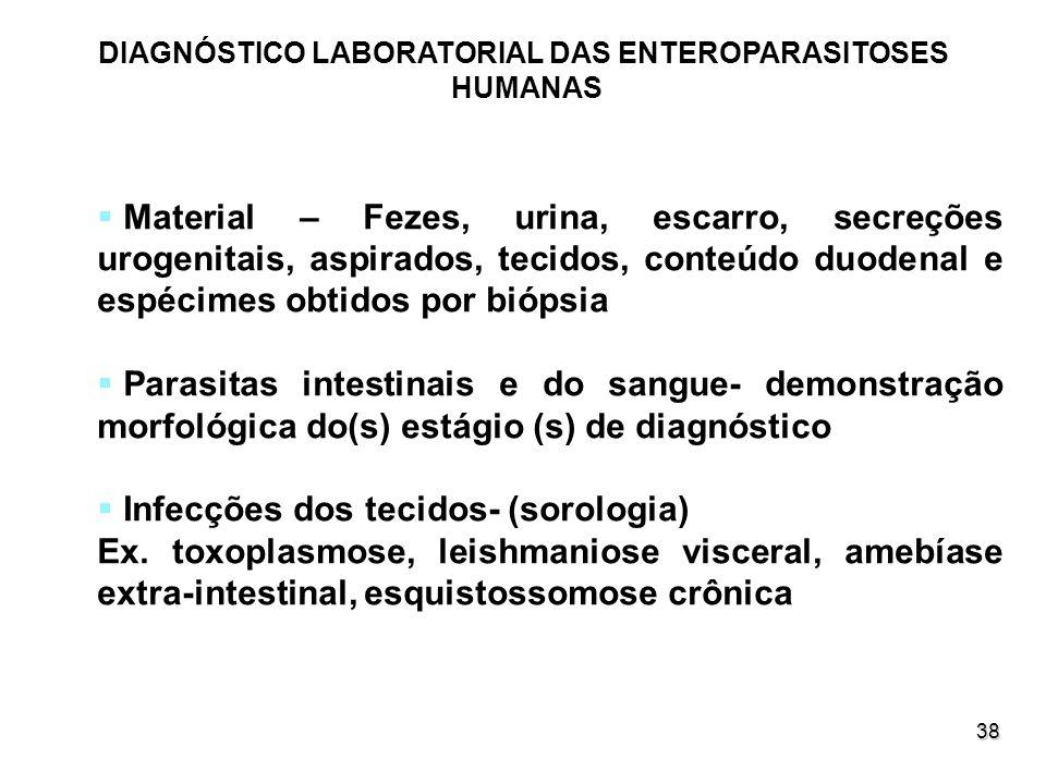 38 Material – Fezes, urina, escarro, secreções urogenitais, aspirados, tecidos, conteúdo duodenal e espécimes obtidos por biópsia Parasitas intestinai
