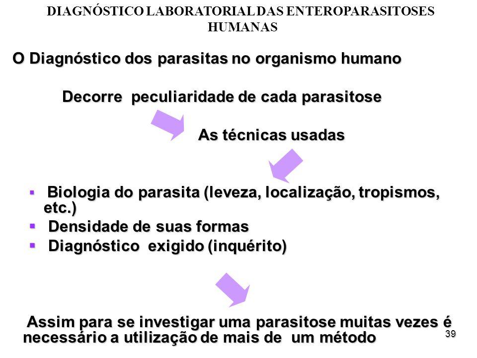 39 O Diagnóstico dos parasitas no organismo humano O Diagnóstico dos parasitas no organismo humano Decorre peculiaridade de cada parasitose Decorre pe