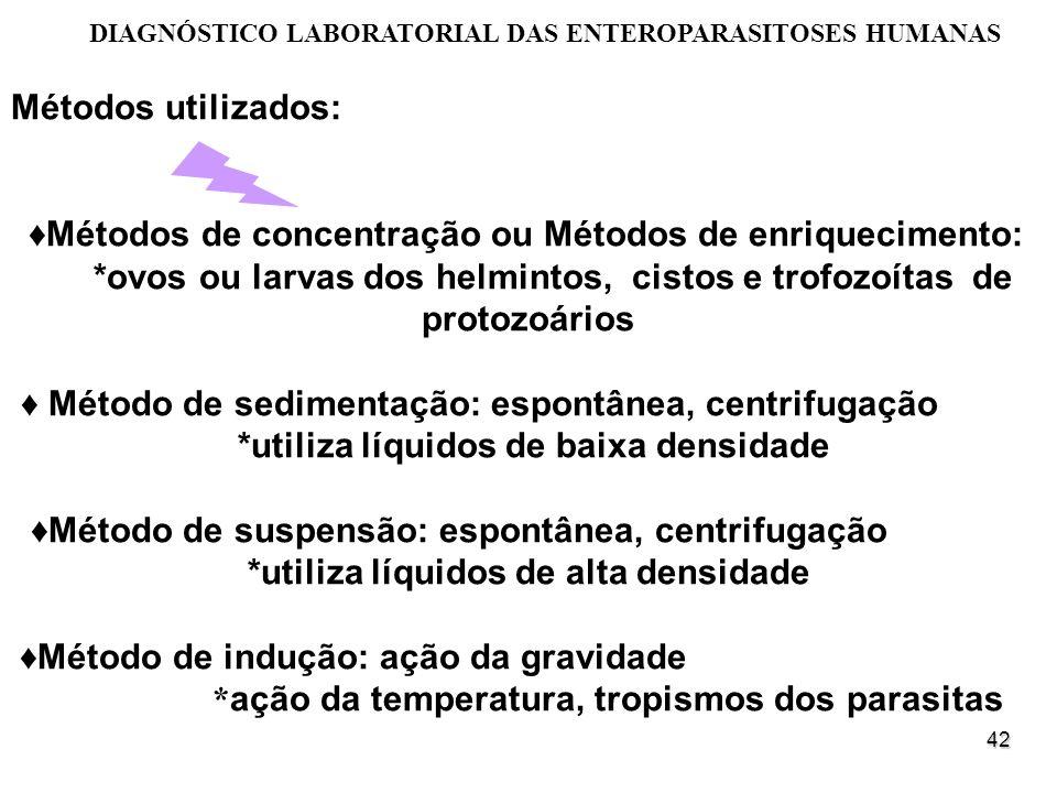 42 Métodos utilizados: Métodos de concentração ou Métodos de enriquecimento: *ovos ou larvas dos helmintos, cistos e trofozoítas de protozoários Métod