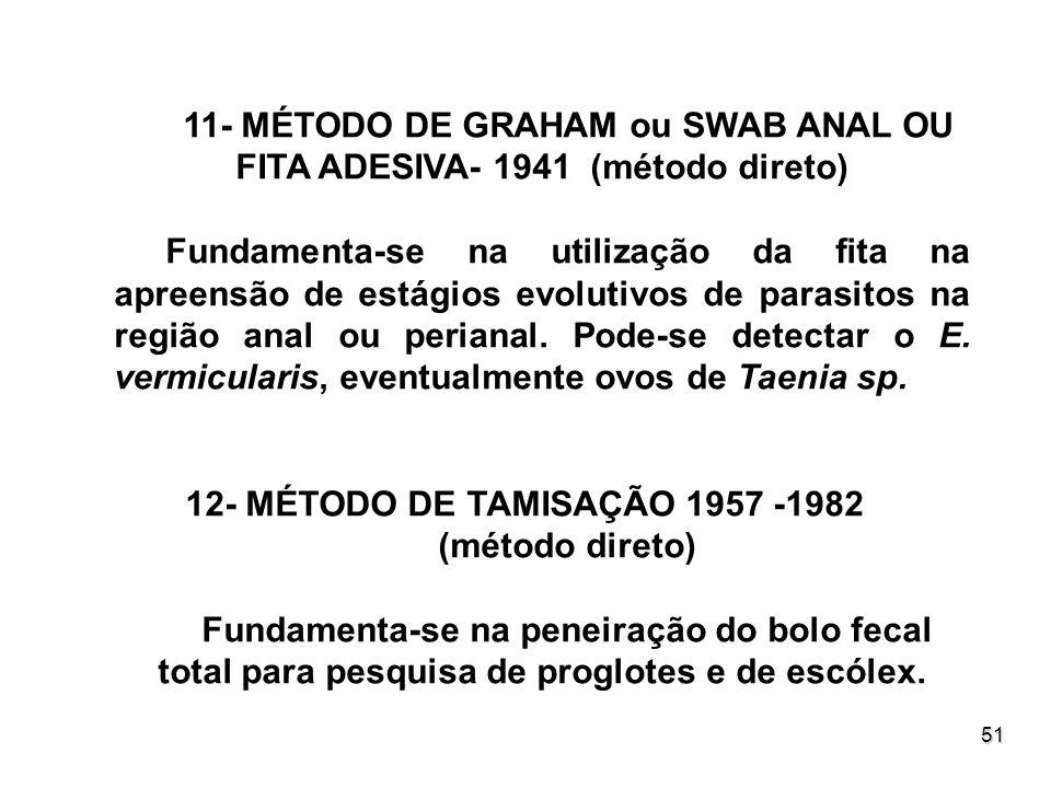 51 11- MÉTODO DE GRAHAM ou SWAB ANAL OU FITA ADESIVA- 1941 (método direto) Fundamenta-se na utilização da fita na apreensão de estágios evolutivos de