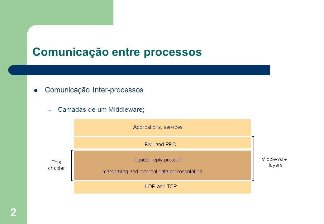 2 Comunicação Inter-processos – Camadas de um Middleware;