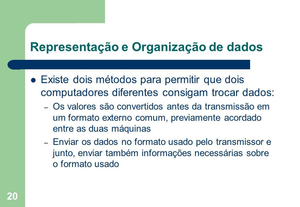 20 Representação e Organização de dados Existe dois métodos para permitir que dois computadores diferentes consigam trocar dados: – Os valores são con