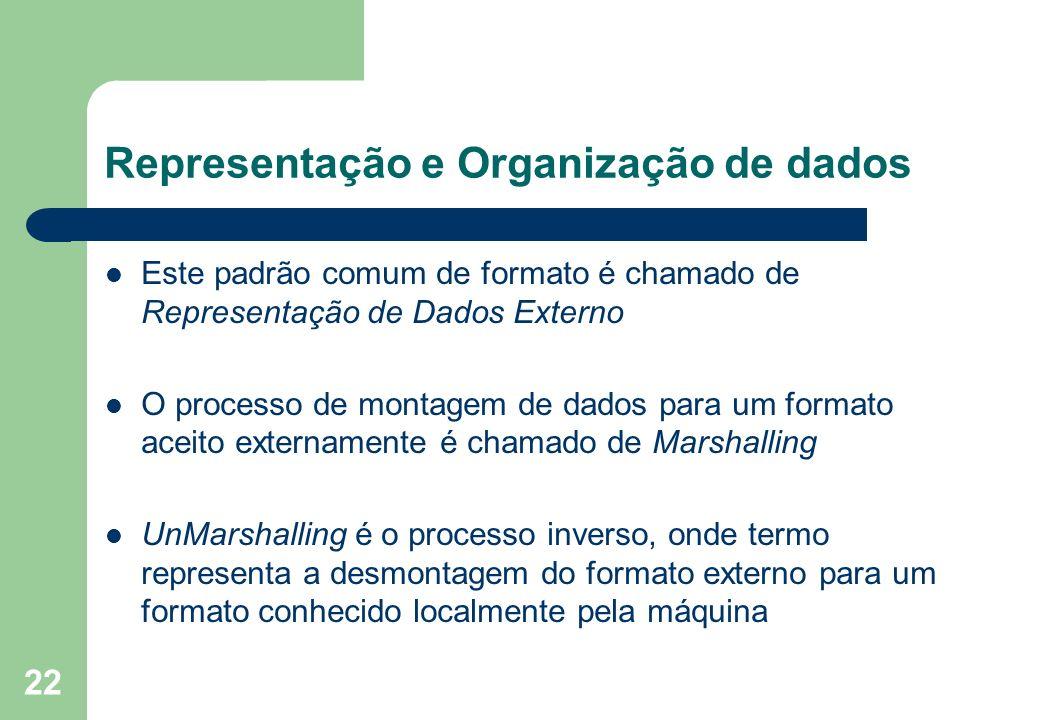 22 Representação e Organização de dados Este padrão comum de formato é chamado de Representação de Dados Externo O processo de montagem de dados para