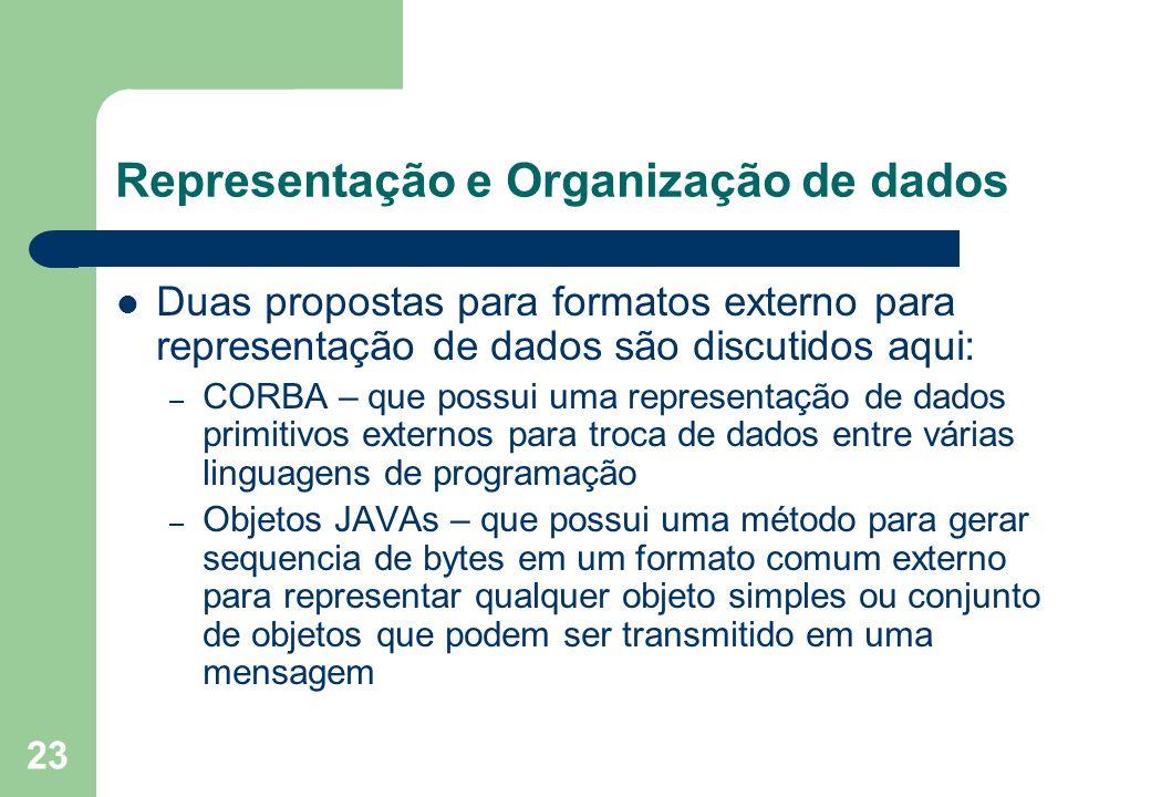 23 Representação e Organização de dados Duas propostas para formatos externo para representação de dados são discutidos aqui: – CORBA – que possui uma