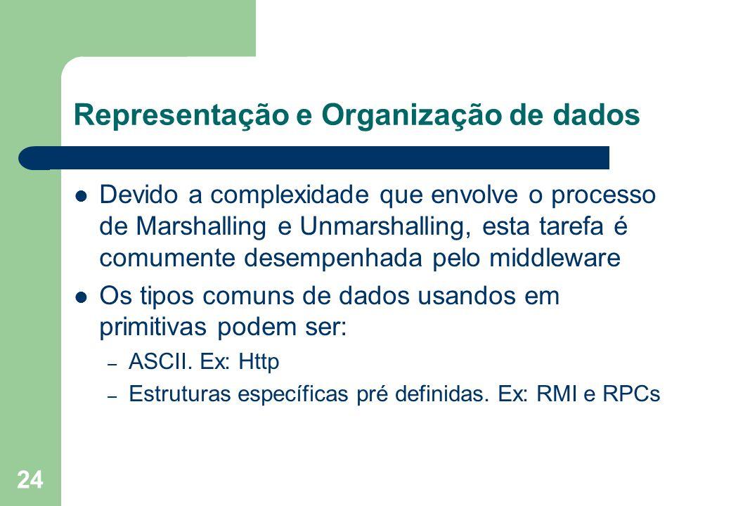 24 Representação e Organização de dados Devido a complexidade que envolve o processo de Marshalling e Unmarshalling, esta tarefa é comumente desempenh