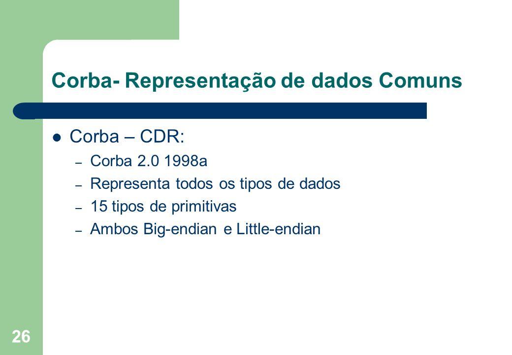 26 Corba- Representação de dados Comuns Corba – CDR: – Corba 2.0 1998a – Representa todos os tipos de dados – 15 tipos de primitivas – Ambos Big-endia