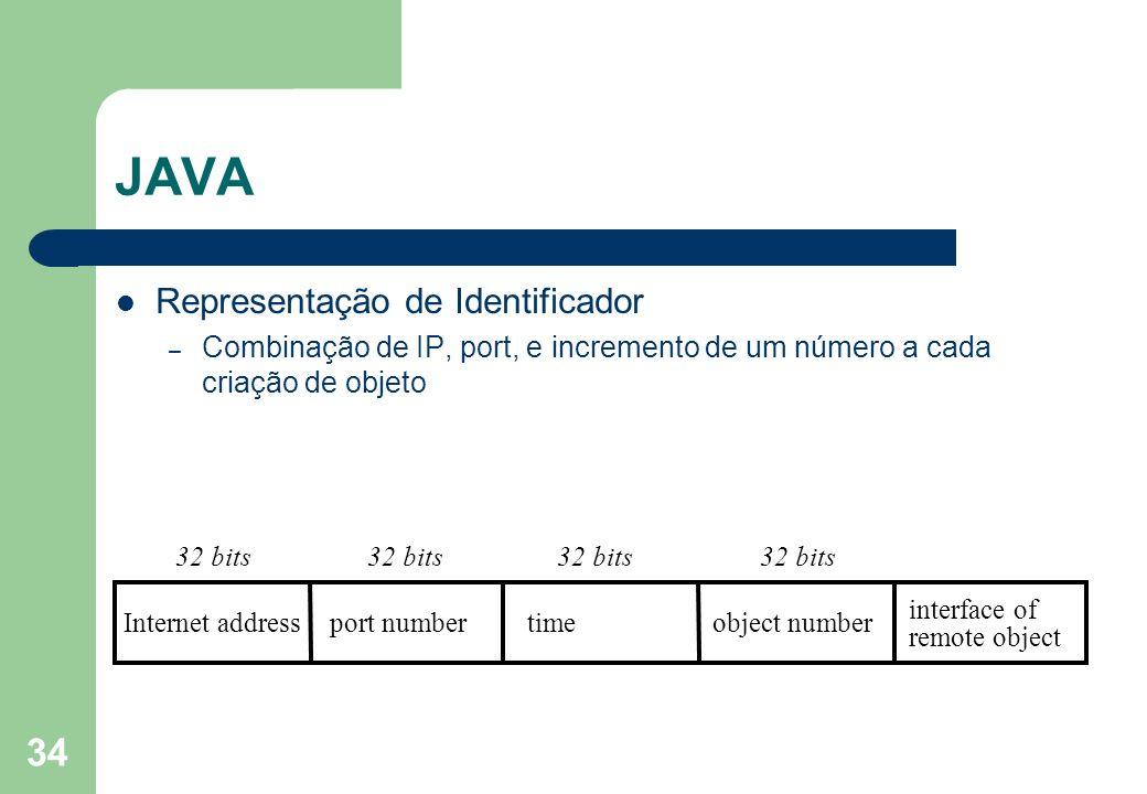 34 JAVA Representação de Identificador – Combinação de IP, port, e incremento de um número a cada criação de objeto Internet addressport numbertimeobj