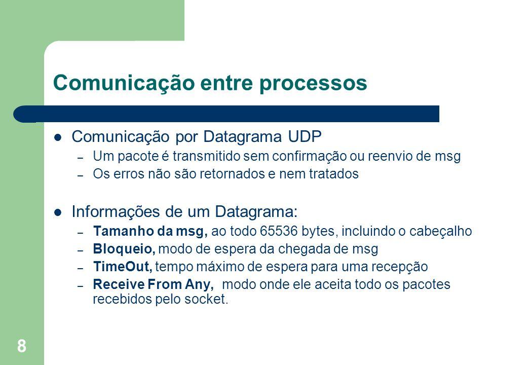 8 Comunicação entre processos Comunicação por Datagrama UDP – Um pacote é transmitido sem confirmação ou reenvio de msg – Os erros não são retornados