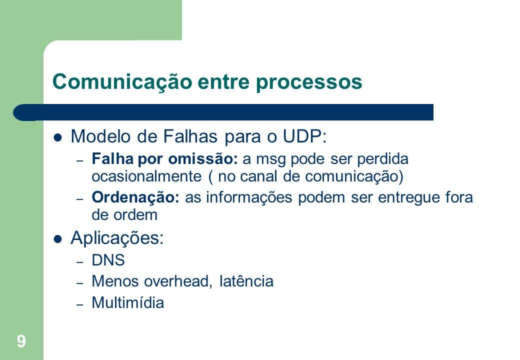 9 Comunicação entre processos Modelo de Falhas para o UDP: – Falha por omissão: a msg pode ser perdida ocasionalmente ( no canal de comunicação) – Ord