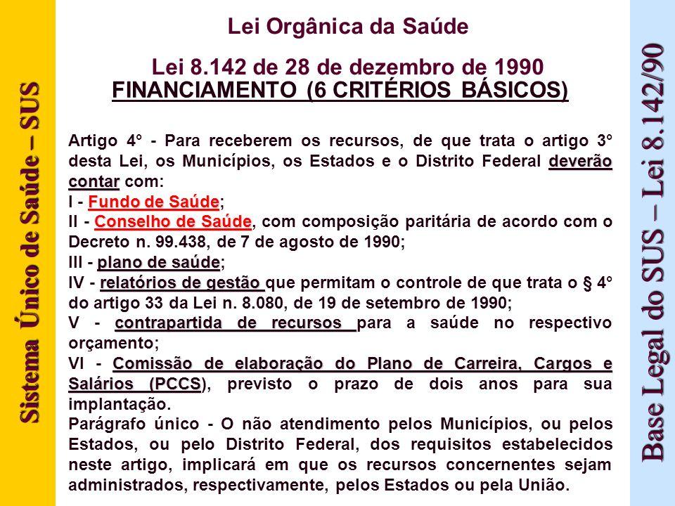 Sistema Único de Saúde – SUS Base Legal do SUS – Lei 8.142/90 Lei Orgânica da Saúde Lei 8.142 de 28 de dezembro de 1990 FINANCIAMENTO (6 CRITÉRIOS BÁS