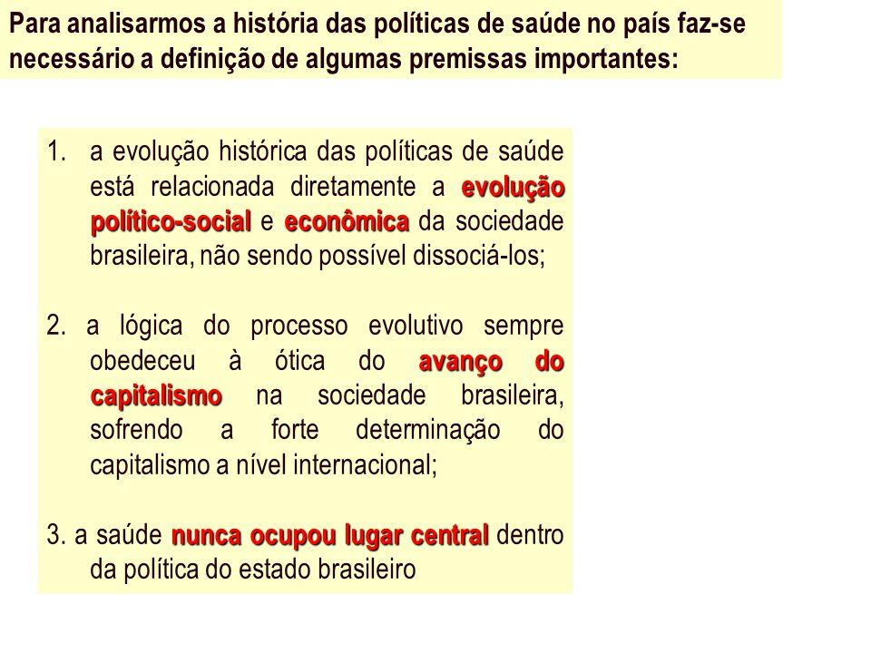 evolução político-social econômica 1.a evolução histórica das políticas de saúde está relacionada diretamente a evolução político-social e econômica d